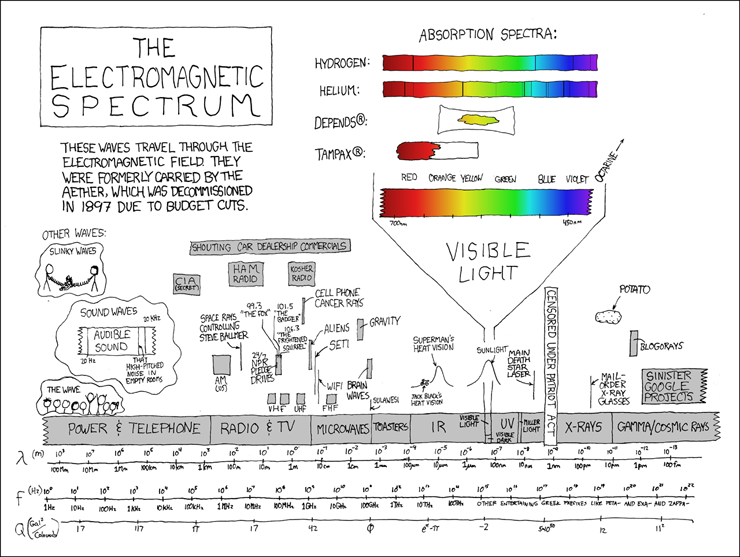 electromagnetic_spectrum_small