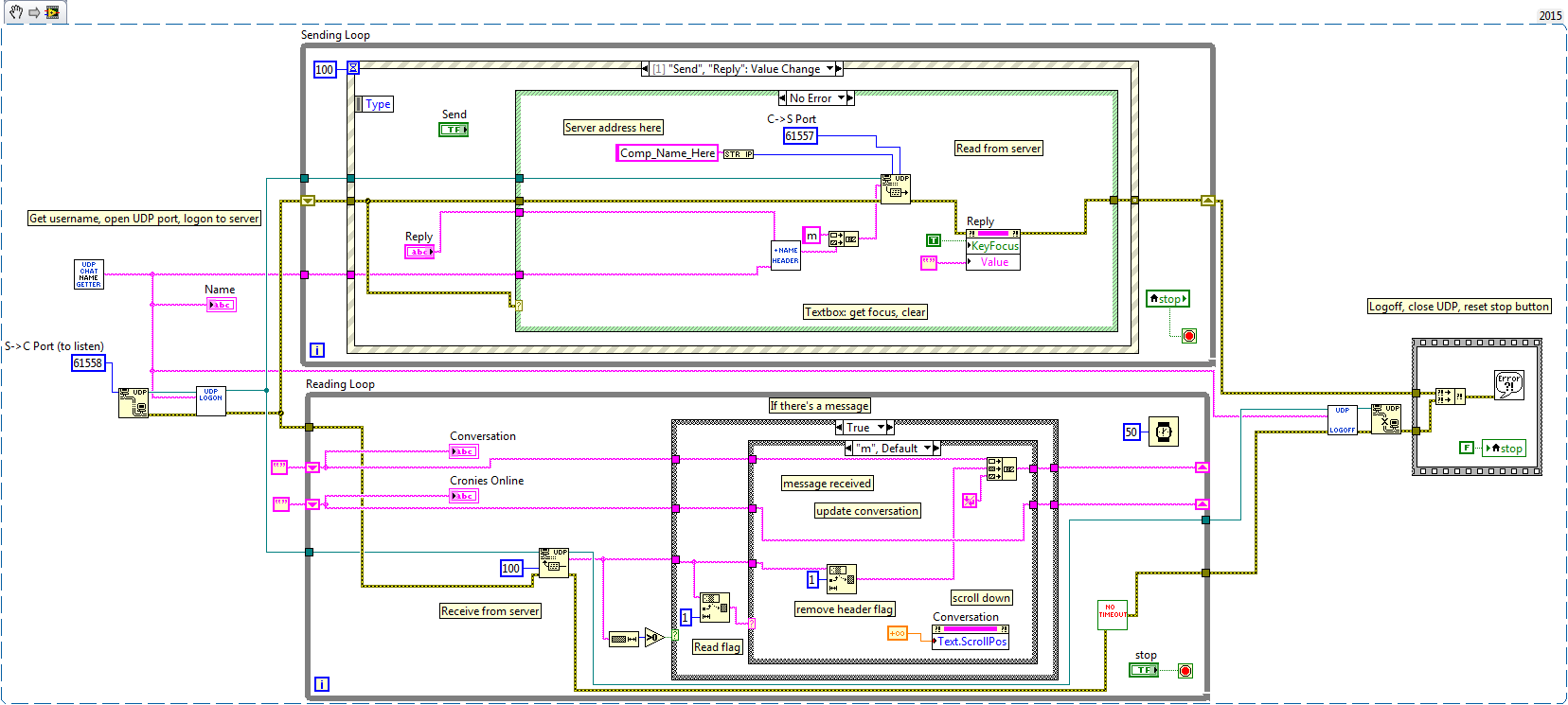 UDP-based Chat Server and Client in LabVIEW - NI Community