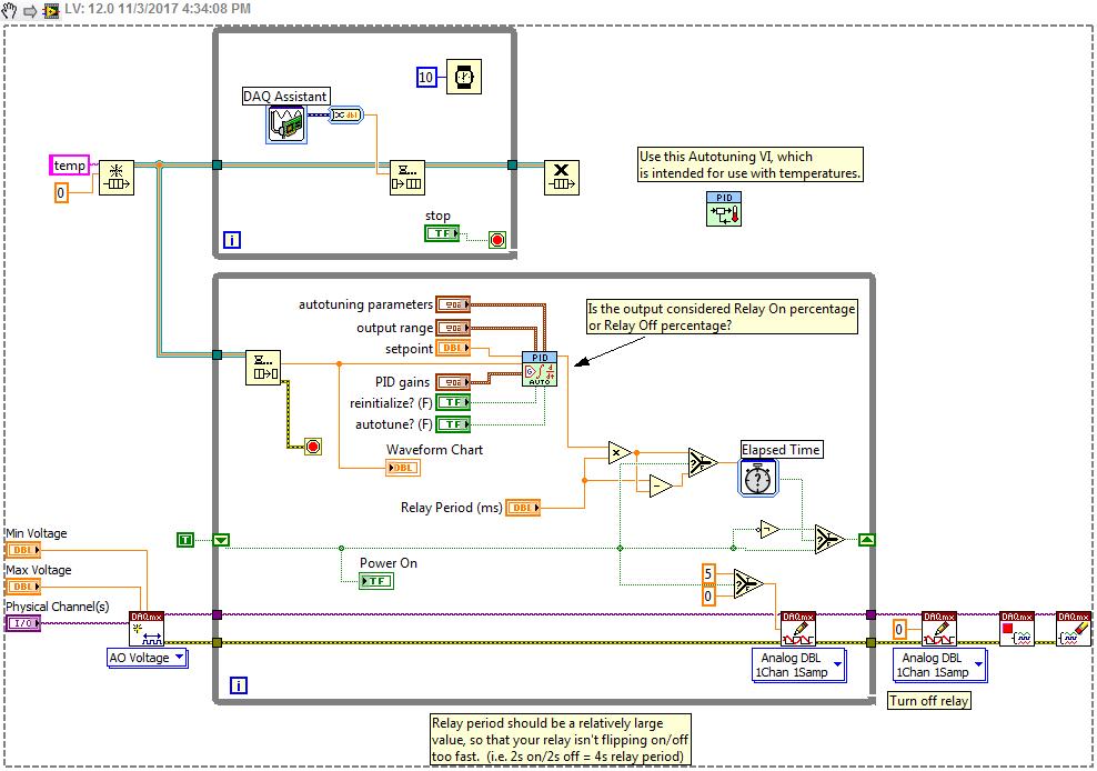 A tutorial on cascade control | control notes.