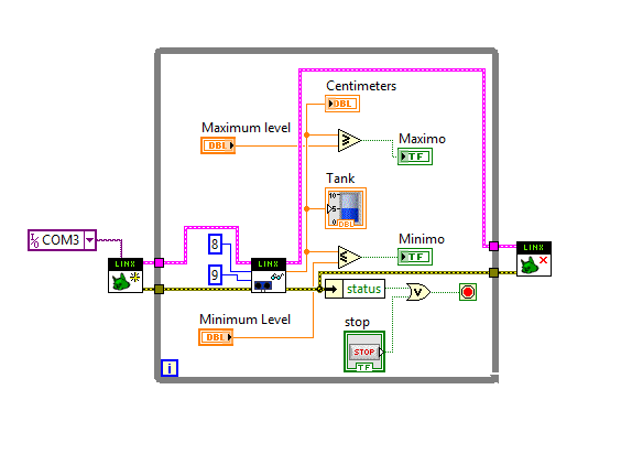 water sensor and labview - NI Community - National Instruments