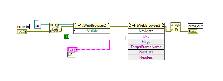 Solved: Open a specific browser on labView - NI Community
