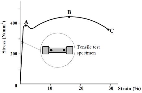Tensile_test.png