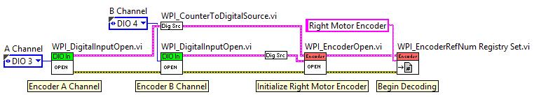 Begin.vi Block Diagram Addition