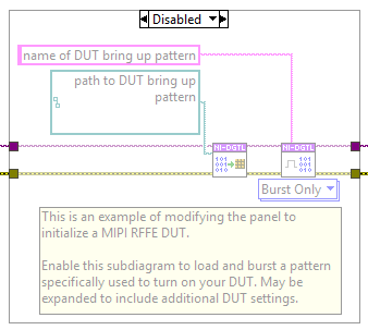 Optional user change to insert a bring up pattern before running the panel with a DUT