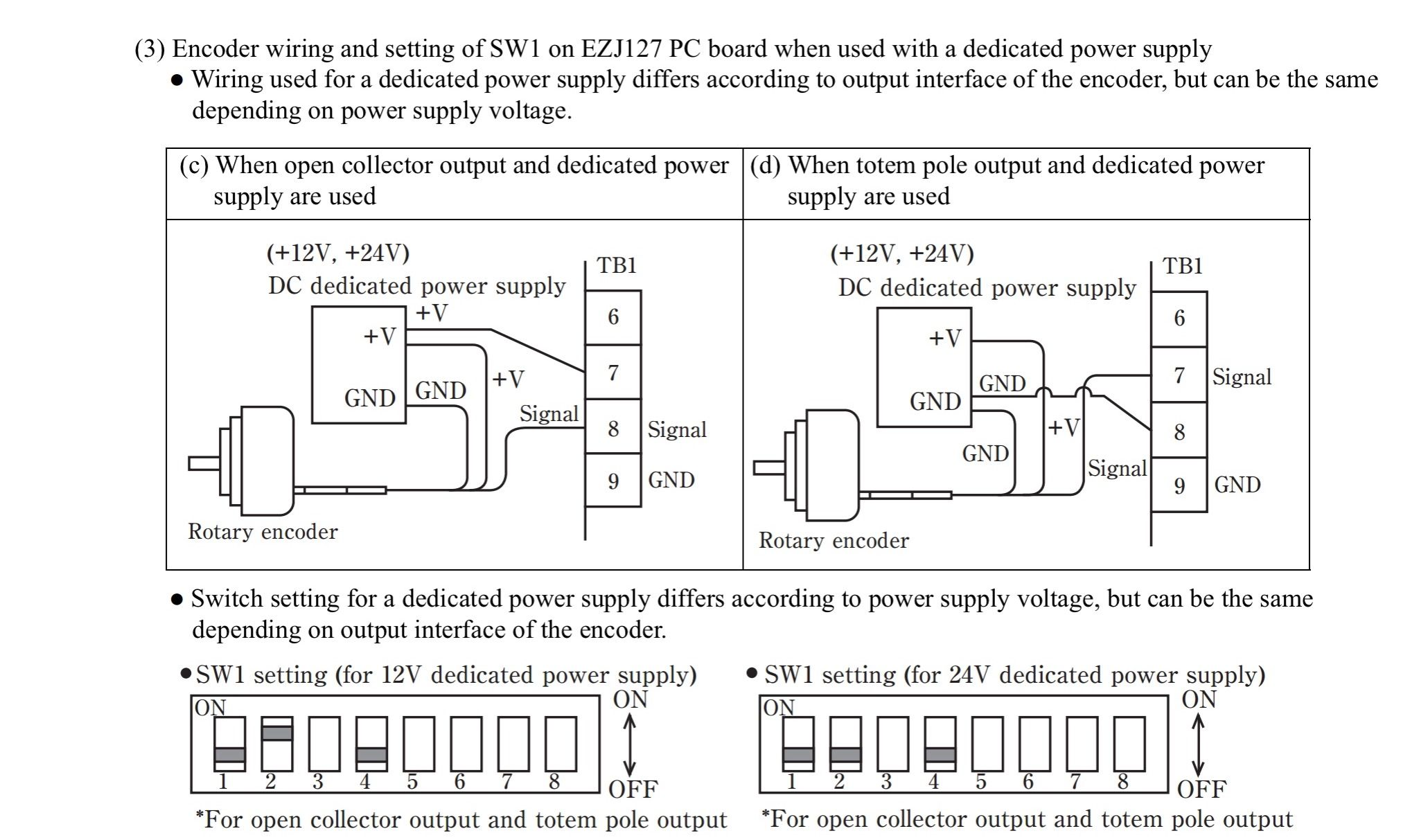 encoder 7 pole wiring diagram totem pole open collector ni community national instruments  totem pole open collector ni