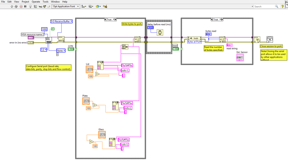 chroma labview block diagram example electrical wiring diagram u2022 rh huntervalleyhotels co Function Block Diagram Tutorial Functional Block Diagram