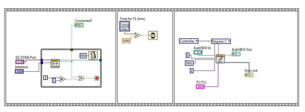 Serial Port Overrun Error Labview - copperxsonar