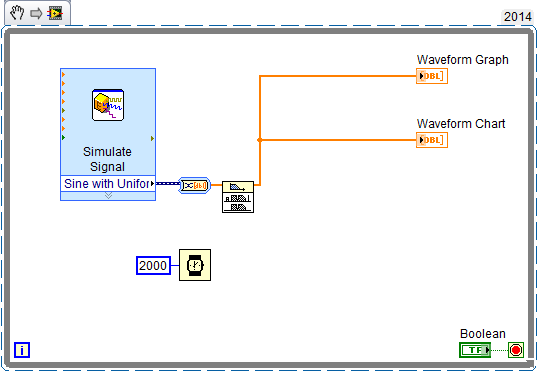 waveformChartVSwaveformGraph.png