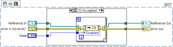 Malleable Property Node.png