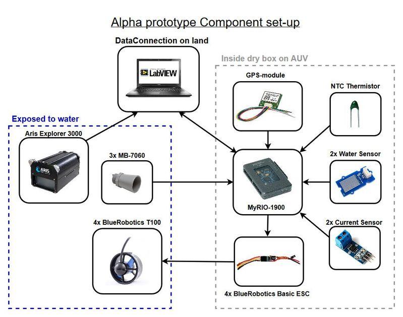 alpha1.jpg