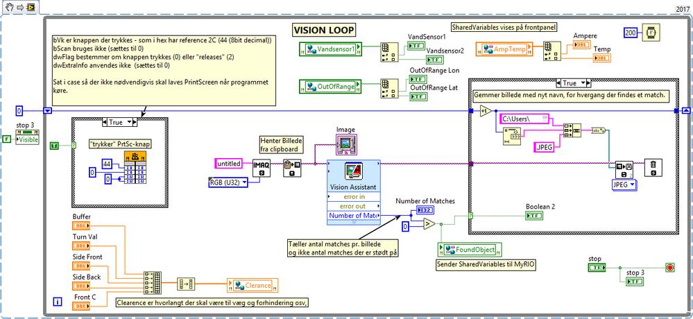 VISION LOOP.png