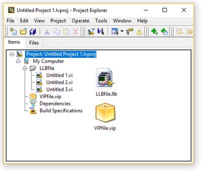Java Zip Files