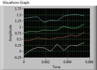 WaveformGraphAnswer.png