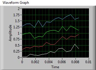WaveformGraph2Graph.png