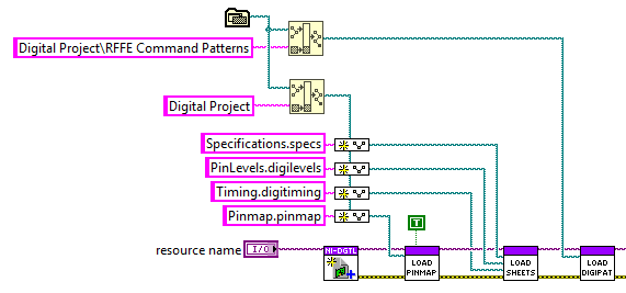 Image of initialization for the digital pattern instrument and the MIPI RFFE API