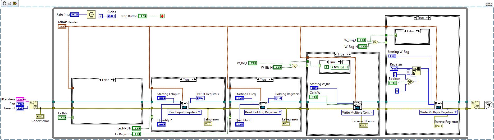 Solved: Error 66 on Modbus Master lvclass:Read Holding
