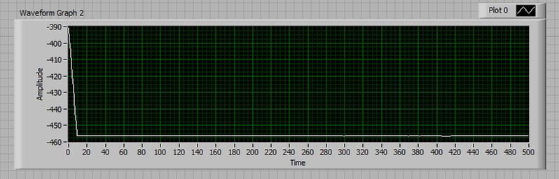 moving average waveform chart 2.PNG