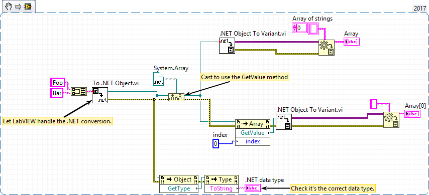 Solved: How to pass a Labview array into a C# (  NET) array