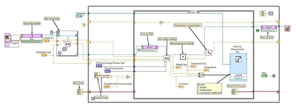 RT Standalone Block Diagram True Case.JPG