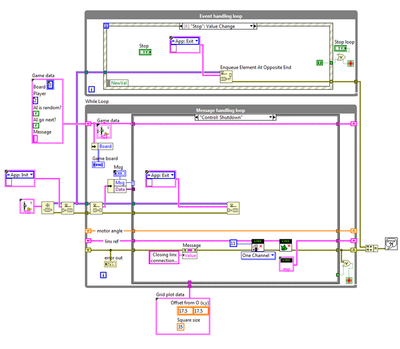 Part of the Main VI's state machine, using 'producer consumer' architecture