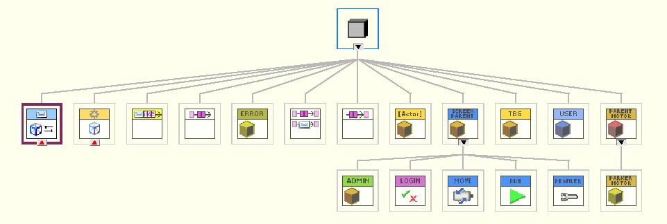 Example OOP Hierarchy