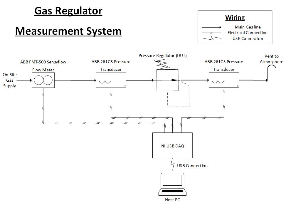 System Diagam.png