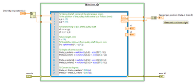 LabVIEW code for calculating the required angles between the robot arm links