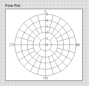 Polar plot.PNG