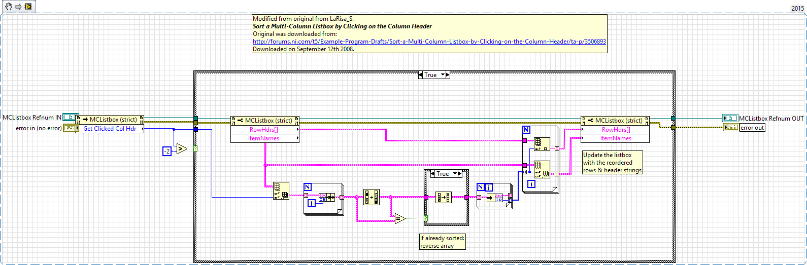 Sorting multicolumn listbox by clicking on column header using sorting multicolumn listbox by clicking on column header using labview discussion forums national instruments ibookread Read Online