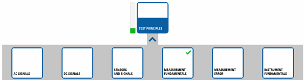 Test Principles.png