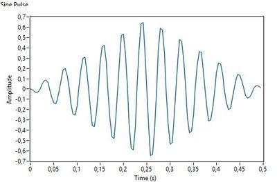 wave graph.jpg
