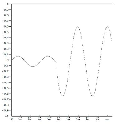 amplitude report2.jpg