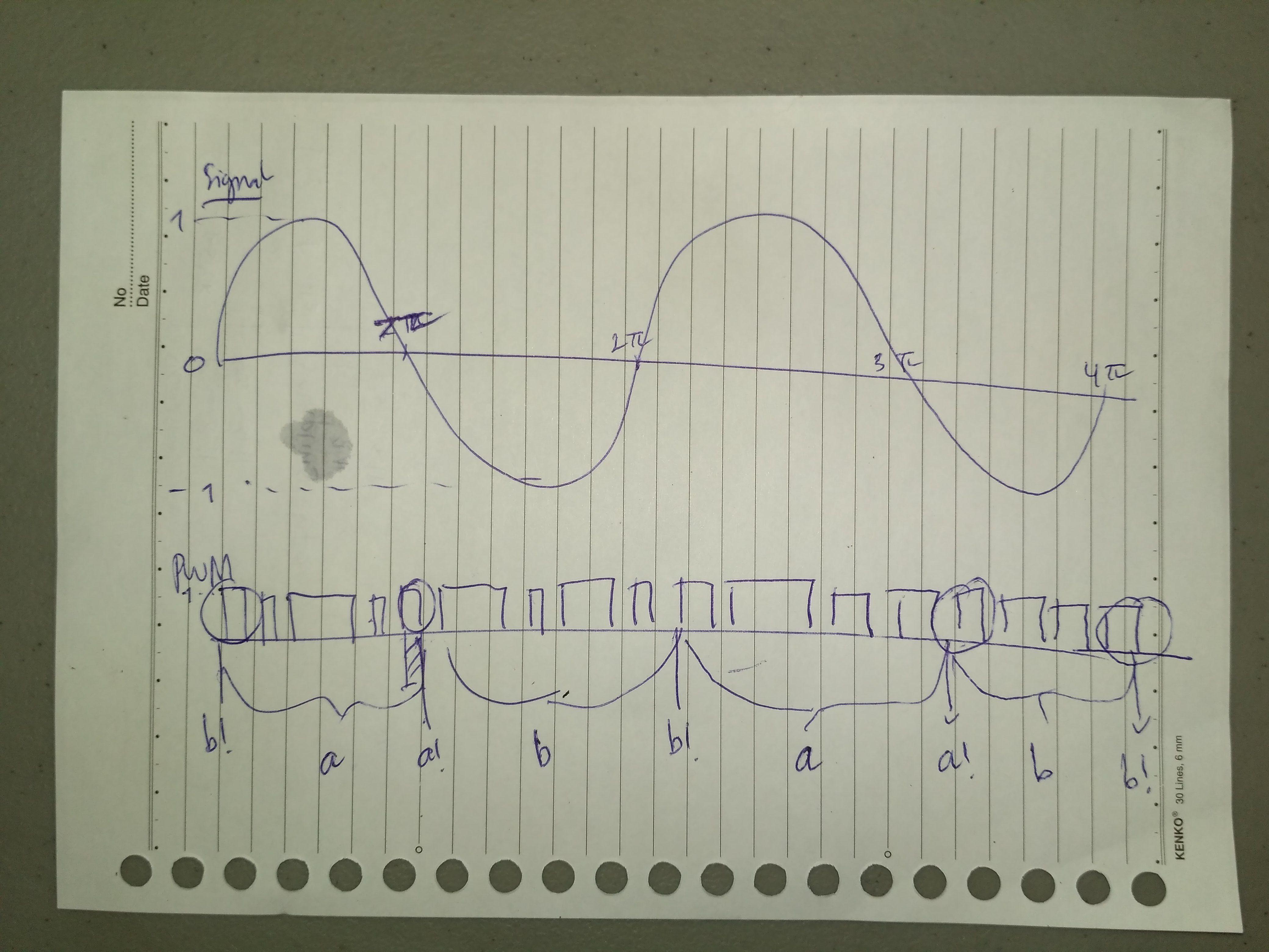 Pleasant Block Diagram Ndb Wiring Library Wiring Digital Resources Instshebarightsorg