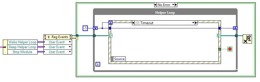 Generic Helper Loop example