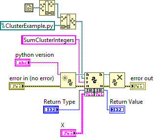 LabVIEW cluster and python node - NI Community - National Instruments