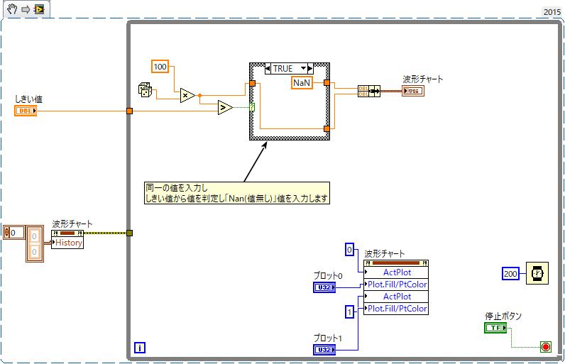 Plot color change threshold - LV2015_1.png