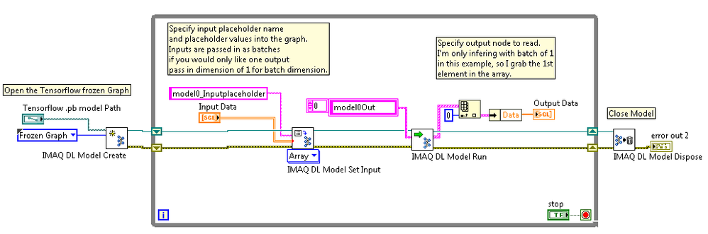 Tensorflow API for LabVIEW - NI Community - National Instruments
