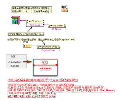 通过级联菜单直接访问属性2.png