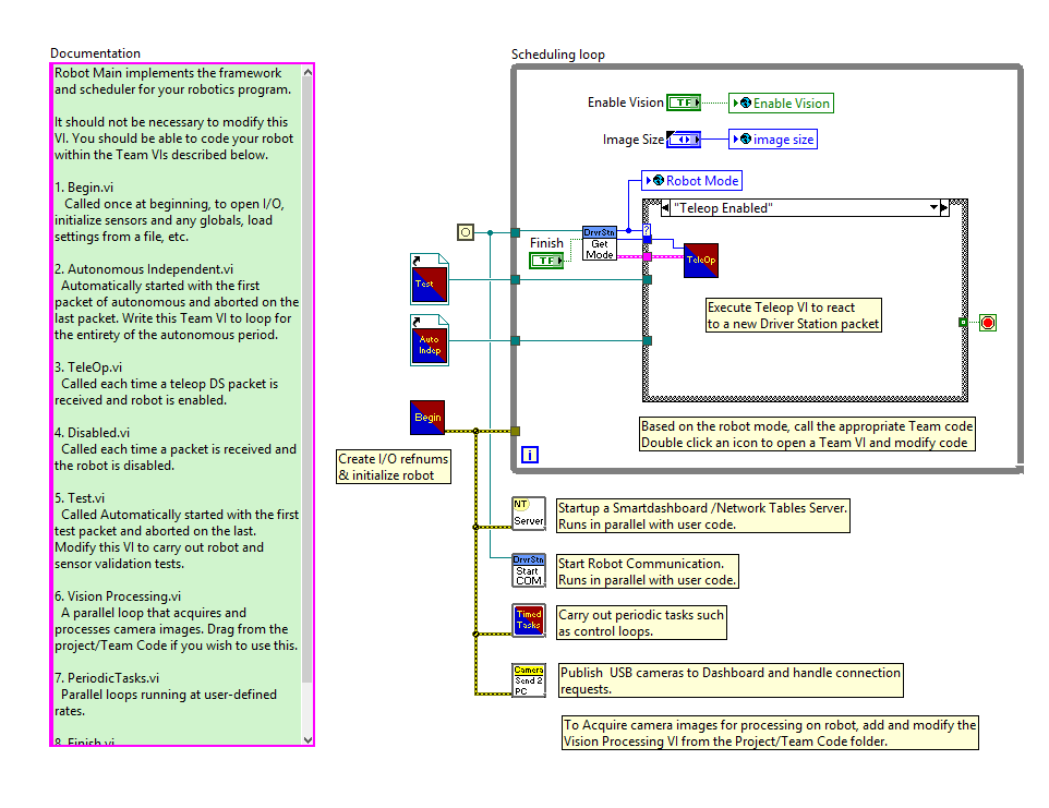Fabulous Frc Wiring Diagram Frc Servo Wiring Team 358 Electrical Diagram Wiring Database Gramgelartorg