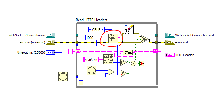 LabVIEW WebSockets Library - NI Community - National Instruments