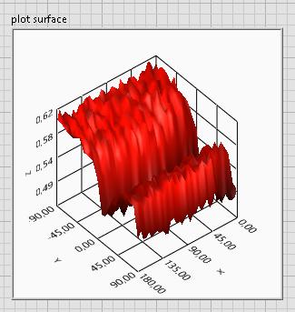 plot surface_cartesian.PNG