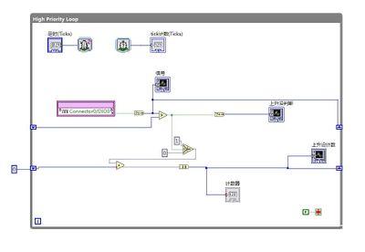 FPGAlabview数字信号采集程序.jpg