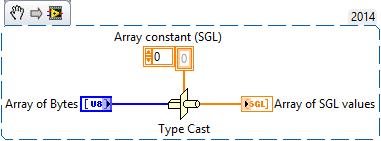 cast U8[] to SGL[].png