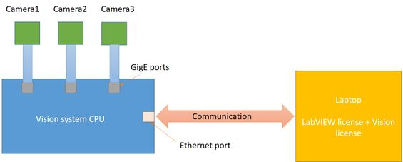 vision system Block diagram.jpg