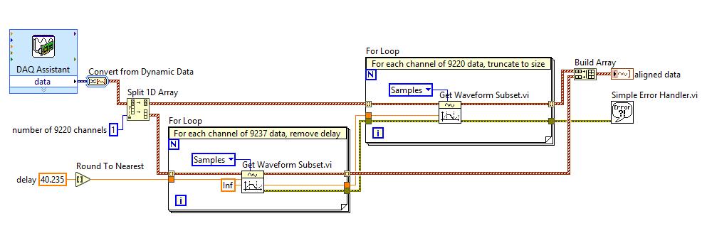 screenshot showing subVI names.png