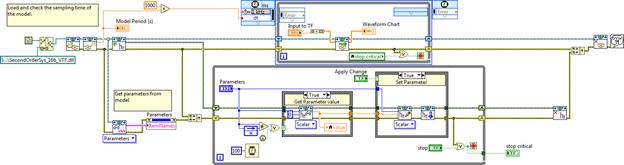 Example 2 block diagram.png