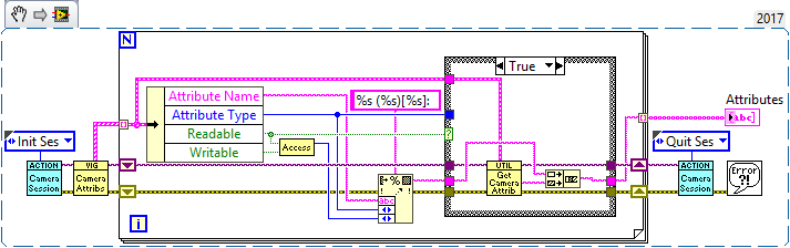 Setting Camera Attributes for NI-IMAQdx Camera in LabVIEW - NI