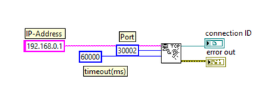 Figure 15. Code showing how easy connection to the UR5 is established using a TCP connection in LabView
