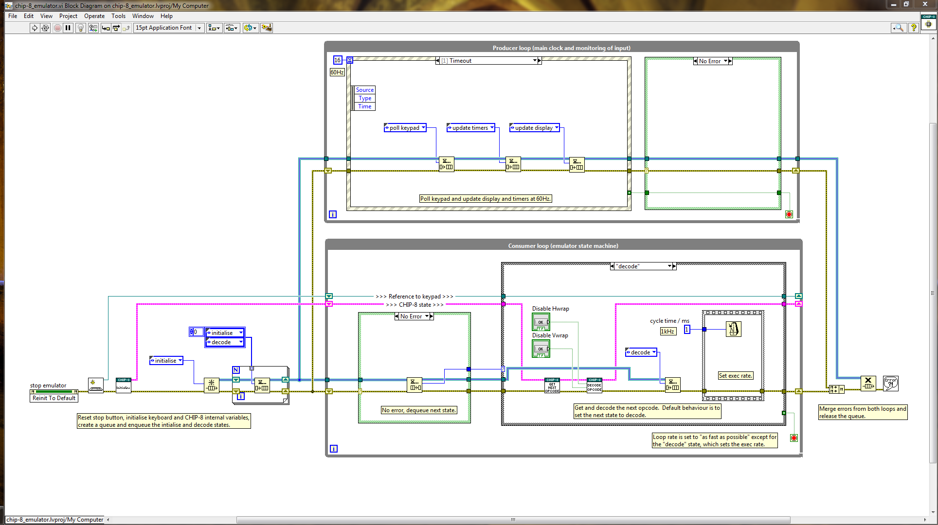 CHIP-8 Virtual Machine in LabVIEW: A Template for