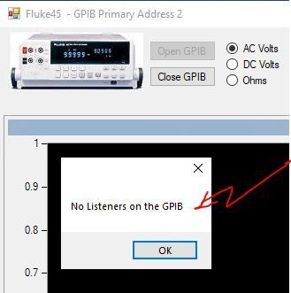 Solved: NI GPIB-USB-HS with VB NET ( No Listeners on the